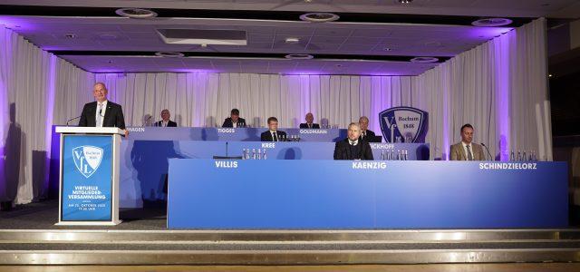 """Die VfL-Mitgliederversammlung in Zahlen – """"Corona-Schaden"""" bei rund 9 Millionen Euro"""